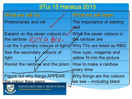 9Tui 15 Haratua 2015 What we will do What we will learn Preliminaries and rollThe importance of starting well Expand on the seven colours in the rainbow.