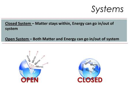 Closed System – Matter stays within, Energy can go in/out of system Open System – Both Matter and Energy can go in/out of system Systems.