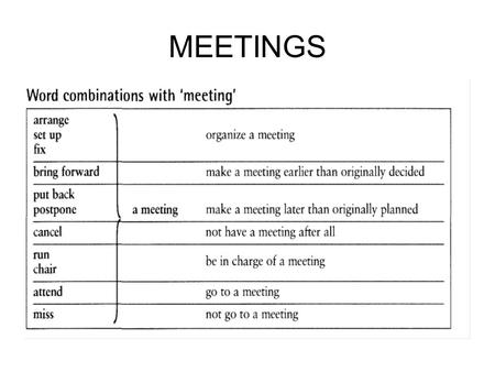 MEETINGS. Types of meetings and… How was the meeting?