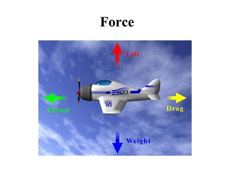Force. a push or a pull a force gives energy to an object causing it to… –start moving, stop moving, or change direction the unit of measurement is Newtons.