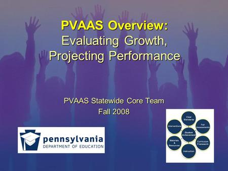 PVAAS Overview: Evaluating Growth, Projecting Performance PVAAS Statewide Core Team Fall 2008.