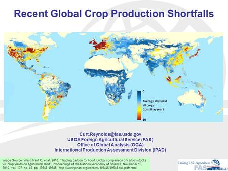 Recent Global Crop Production Shortfalls USDA Foreign Agricultural Service (FAS) Office of Global Analysis (OGA) International.
