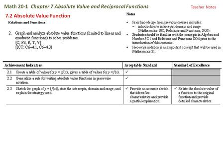 Math 20-1 Chapter 7 Absolute Value and Reciprocal Functions 7.2 Absolute Value Function Teacher Notes.