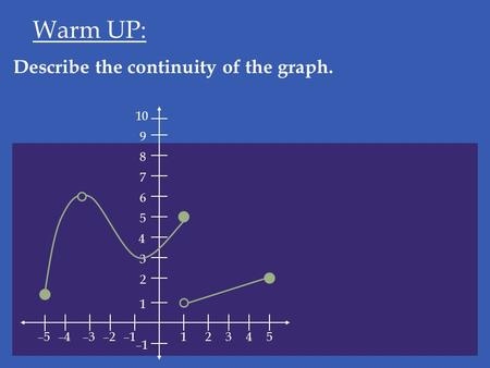 –1 –5–4–3–2–112543 4 1 2 3 5 6 9 8 7 10 Describe the continuity of the graph. Warm UP: