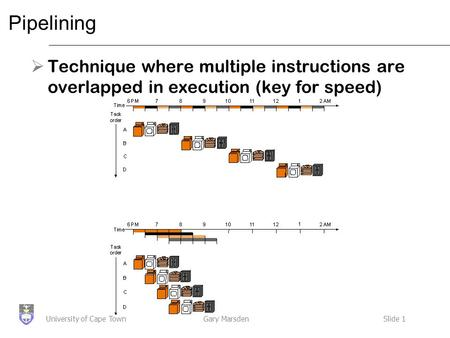 Gary MarsdenSlide 1University of Cape Town Pipelining  Technique where multiple instructions are overlapped in execution (key for speed)
