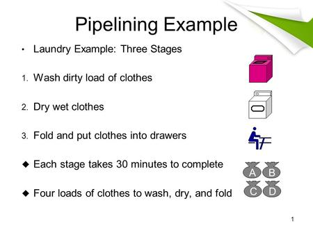 Laundry Example: Three Stages 1. Wash dirty load of clothes 2. Dry wet clothes 3. Fold and put clothes into drawers  Each stage takes 30 minutes to complete.