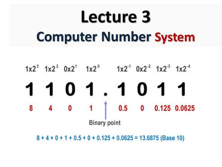 Lecture 3 Computer Number System Number System The Binary Number System To convert data into strings of numbers, computers use the binary number system.