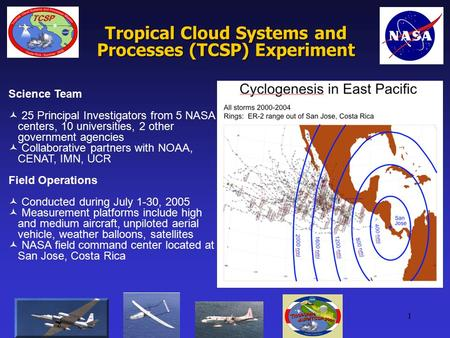 1 Tropical Cloud Systems and Processes (TCSP) Experiment Science Team 25 Principal Investigators from 5 NASA centers, 10 universities, 2 other government.