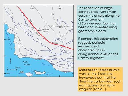 The repetition of large earthquakes, with similar coseismic offsets along the Carrizo segment of San Andreas fault has been documented using geomorphic.