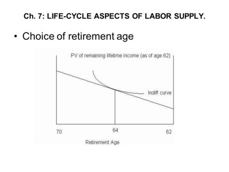 Ch. 7: LIFE-CYCLE ASPECTS OF LABOR SUPPLY. Choice of retirement age.
