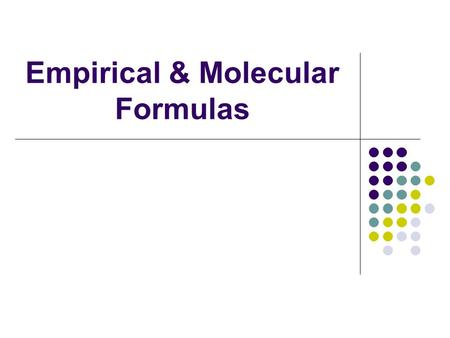 Empirical & Molecular Formulas. Percent Composition Def – the percent by mass of each element in a compound Percent by mass = mass of element x 100 mass.