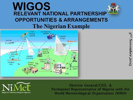 RELEVANT NATIONAL PARTNERSHIP OPPORTUNITIES & ARRANGEMENTS The Nigerian Example WIGOS Director General/CEO, & Permanent Representative of Nigeria with.
