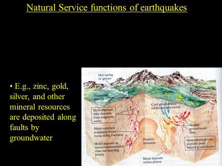 Natural Service functions of earthquakes E.g., zinc, gold, silver, and other mineral resources are deposited along faults by groundwater E.g., zinc, gold,