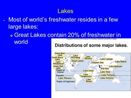 Molles: Ecology 2 nd Ed. Lakes Most of world's freshwater resides in a few large lakes:  Great Lakes contain 20% of freshwater in world.