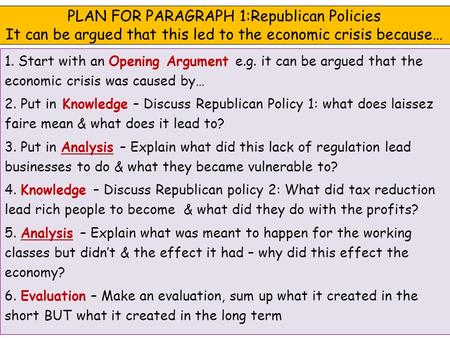 PLAN FOR PARAGRAPH 1:Republican Policies It can be argued that this led to the economic crisis because… 1. Start with an Opening Argument e.g. it can be.