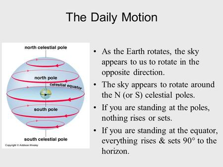 The Daily Motion As the Earth rotates, the sky appears to us to rotate in the opposite direction. The sky appears to rotate around the N (or S) celestial.