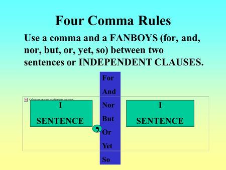 Four Comma Rules Use a comma and a FANBOYS (for, and, nor, but, or, yet, so) between two sentences or INDEPENDENT CLAUSES. For And Nor But Or Yet So I.