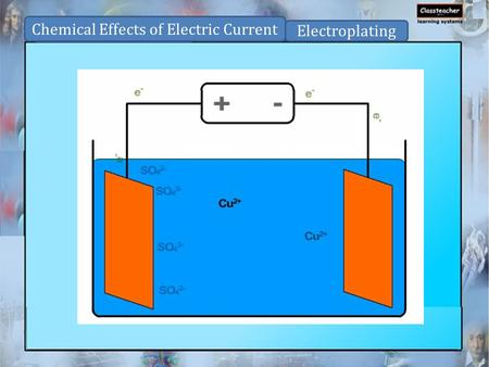 Chemical Effects of Electric Current Electroplating.