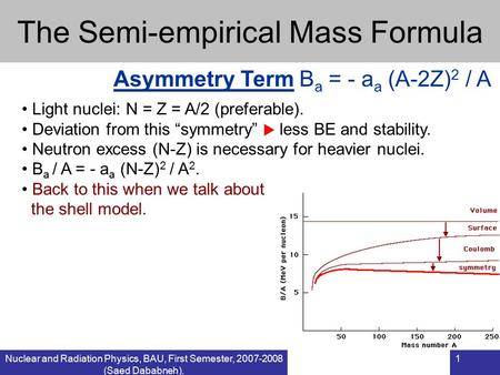 Nuclear and Radiation Physics, BAU, First Semester, 2007-2008 (Saed Dababneh). 1 The Semi-empirical Mass Formula Light nuclei: N = Z = A/2 (preferable).