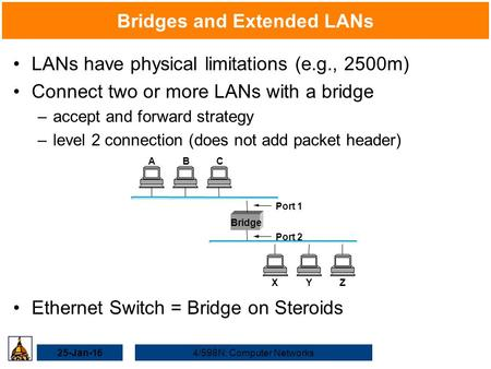 25-Jan-164/598N: Computer Networks Bridges and Extended LANs LANs have physical limitations (e.g., 2500m) Connect two or more LANs with a bridge –accept.