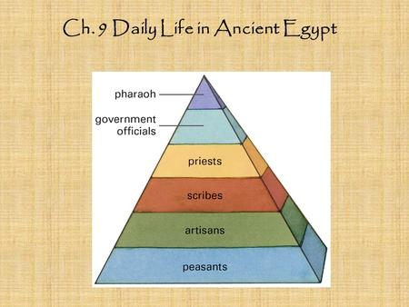 Ch. 9 Daily Life in Ancient Egypt