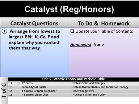 Catalyst (Reg/Honors) Catalyst Questions ① Arrange from lowest to largest EN: K, Co, F and explain why you ranked them that way. To Do & Homework  Update.