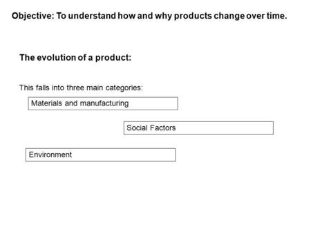 Objective: To understand how <strong>and</strong> why products change over time. The evolution of a product: This falls into three main categories: Materials <strong>and</strong> manufacturing.