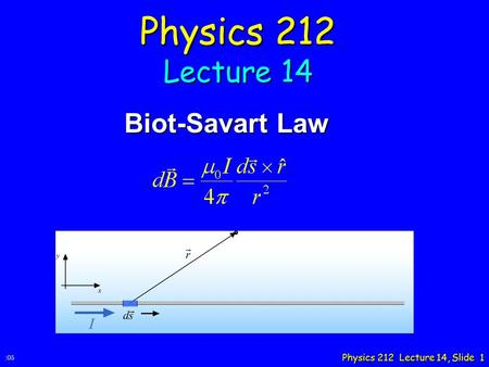 Physics 212 Lecture 14, Slide 1 Physics 212 Lecture 14 Biot-Savart Law :05.