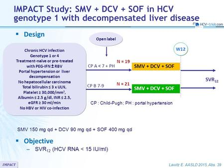 SMV + DCV + SOF Open label Chronic HCV infection Genotype 1 or 4 Treatment-naïve or pre-treated with PEG-IFN ± RBV Portal hypertension or liver decompensation.