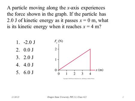 A particle moving along the x-axis experiences the force shown in the graph. If the particle has 2.0 J of kinetic energy as it passes x = 0 m, what is.