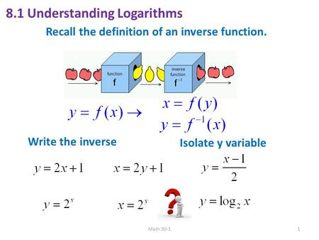 Recall the definition of an inverse function. Write the inverse Isolate y variable Math 30-11 8.1 Understanding Logarithms.