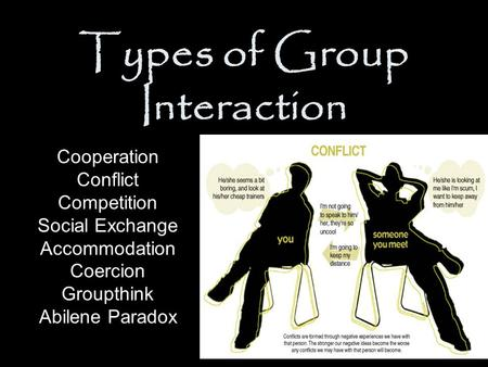 Types of Group Interaction