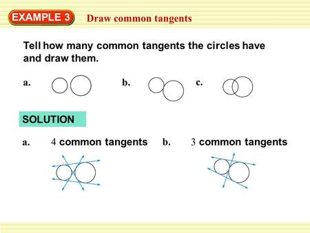 EXAMPLE 3 Draw common tangents Tell how many common tangents the circles have and draw them. a.b. c. SOLUTION a. 4 common tangents 3 common tangents b.