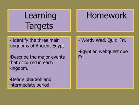 Learning Targets Identify the three main kingdoms of Ancient Egypt. Describe the major events that occurred in each kingdom. Define pharaoh and intermediate.