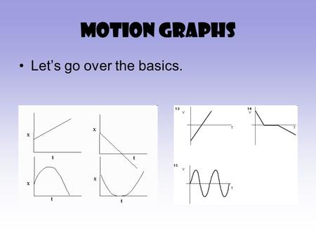 Motion Graphs Let's go over the basics.. Acceleration vs. time graphs (a vs. t) These graphs are boring, and will only have a straight line above the.