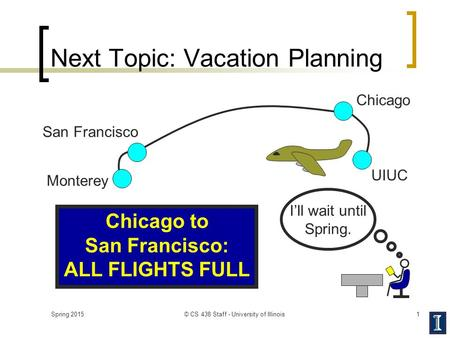 Spring 2015© CS 438 Staff - University of Illinois1 Next Topic: Vacation Planning UIUC Chicago Monterey San Francisco Chicago to San Francisco: ALL FLIGHTS.