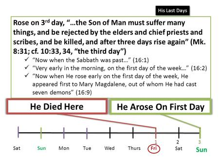 "SatSun Mon TueWed Thurs Fri Sat Sun Rose on 3 rd day, ""…the Son of Man must suffer many things, and be rejected by the elders and chief priests and scribes,"