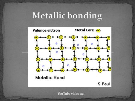 0304 valence electrons and bonding individual Read and learn for free about the following article: single and multiple  take a  look at the outer shell configuration (ie number of valence electrons) of three.