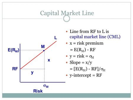 Capital Market Line Line from RF to L is capital market line (CML)