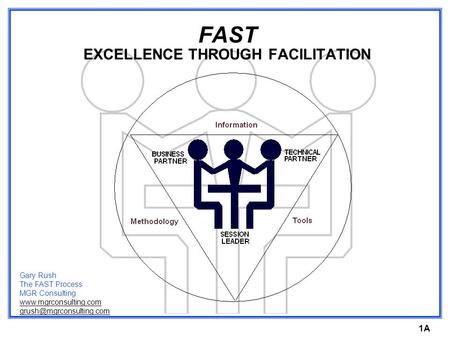 1A FAST EXCELLENCE THROUGH FACILITATION Gary Rush The FAST Process MGR Consulting