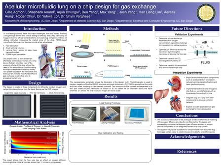 Acellular microfluidic lung on a chip design for gas exchange Introduction Design Methods Conclusions Acknowledgements Mathematical Analysis Integration.