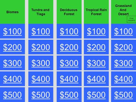 Biomes Tropical Rain Forest Deciduous Forest Grassland And Desert Tundra and Tiaga $100 $200 $300 $400 $500 $300 $200 $100 $500 $400 $300 $200 $100 $500.