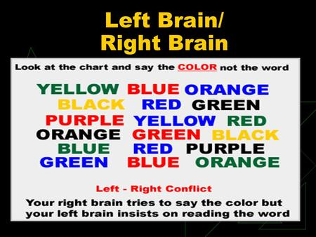 Left Brain/ Right Brain. The Nervous System What is it?  A highly complex organized system that coordinates all of the activities of the body.  This.