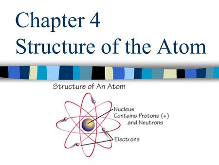 Chapter 4 Structure of the Atom. Section 4.1 Democritus (460-370 BC) –Matter is composed of empty space through which atoms move –Atoms are solid, homogeneous,