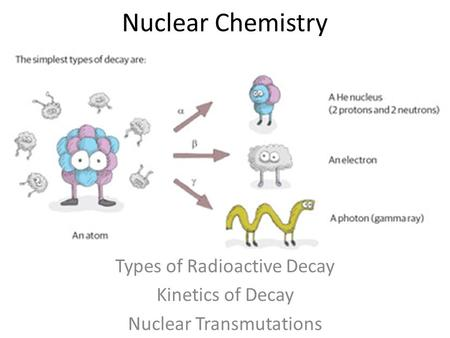 Nuclear Chemistry Types of Radioactive Decay Kinetics of Decay Nuclear Transmutations.