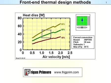 Front-end thermal design methods 1 www.frigprim.com.