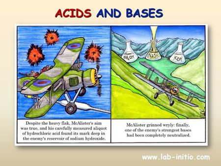 ACIDS AND BASES www.lab-initio.com. Properties of Acids  Acids are proton (hydrogen ion, H + ) donors  Acids have a pH lower than 7  Acids taste sour.