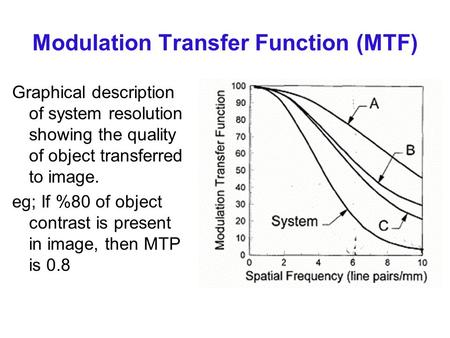 Modulation Transfer Function (MTF) Graphical description of system resolution showing the quality of object transferred to image. eg; If %80 of object.