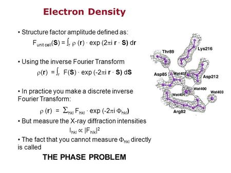 Electron Density Structure factor amplitude defined as: F unit cell (S) = ∫ r  (r) · exp (2  i r · S) dr Using the inverse Fourier Transform  (r) =