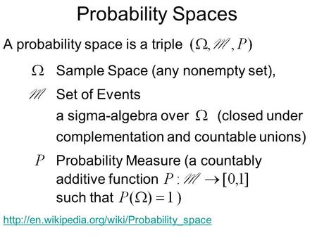 Probability Spaces A probability space is a triple (closed under Sample Space (any nonempty set), Set of Events a sigma-algebra over complementation and.